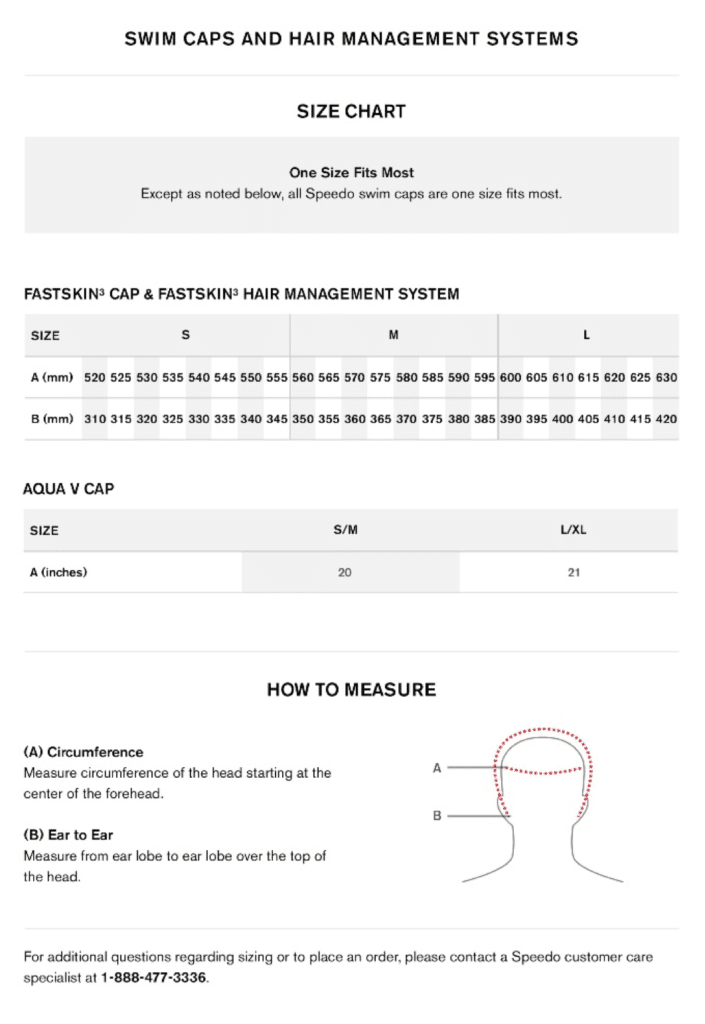 Cap Size Chart